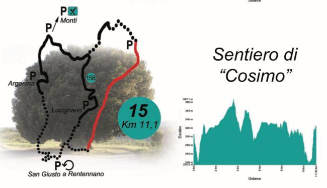 Le vie del chianti mappa Cosimo