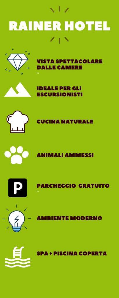 infografica Hotel Rainer